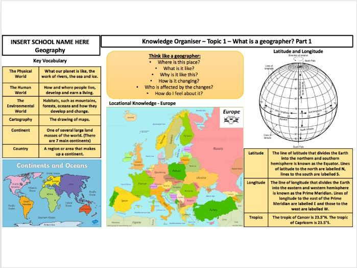 KS3 Progress in Geography Knowledge Organisers