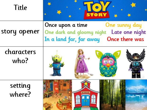 Narrative - Writing a 'Toy Story'