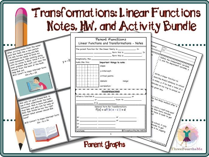 Transformations of Linear Functions: Bundle