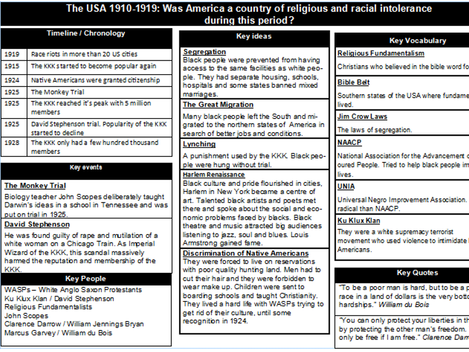 Knowledge Organisers for Eduqas / WJEC GCSE History USA 1910-192