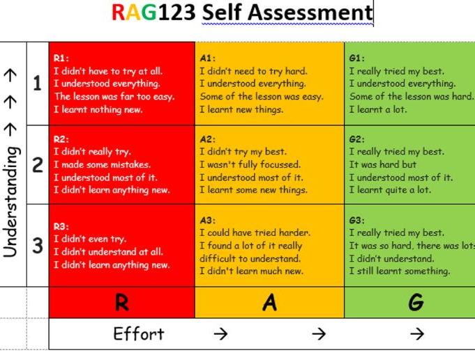 Rag123 self assessment grid student sa slips by for Rag analysis template