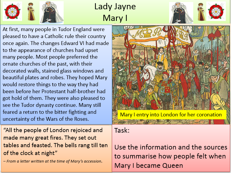 Lady Jayne Grey and Bloody Queen Mary - Lots of information and sources + activities