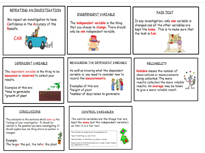 Key Stage 2 Scientific Enquiry Posters