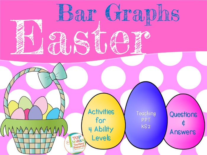 Easter Maths Bar Graphs (KS2)
