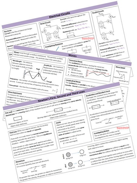 AQA (new) Physics Combined Science Knowledge Organisers