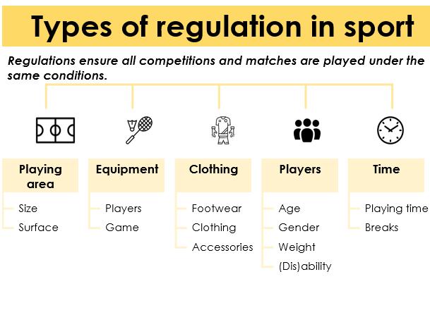 Level 2 BTEC Sport: Unit 2 - Regulations