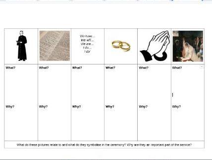 Nature of Marriage EDUQAS/WJEC GCSE
