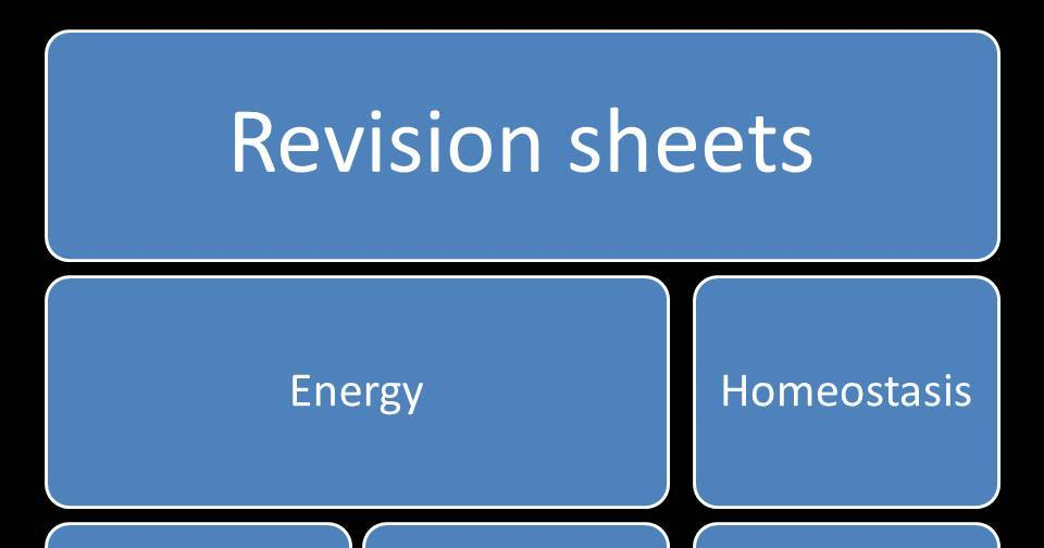 BTEC L3 HSC unit 3 revision sheets