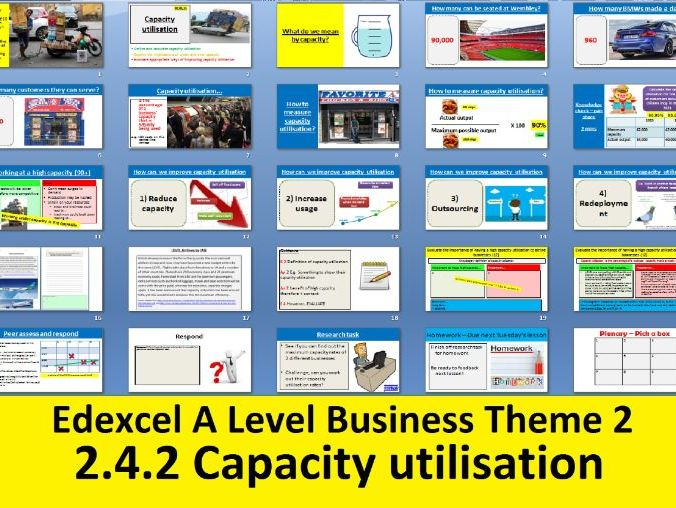 2.4.2 Capacity utilisation - Theme 2 Edexcel A Level Business