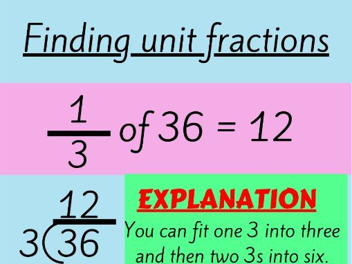 Finding unit fractions of a number A3 poster