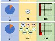 Fraction Decimal Percentages Cards