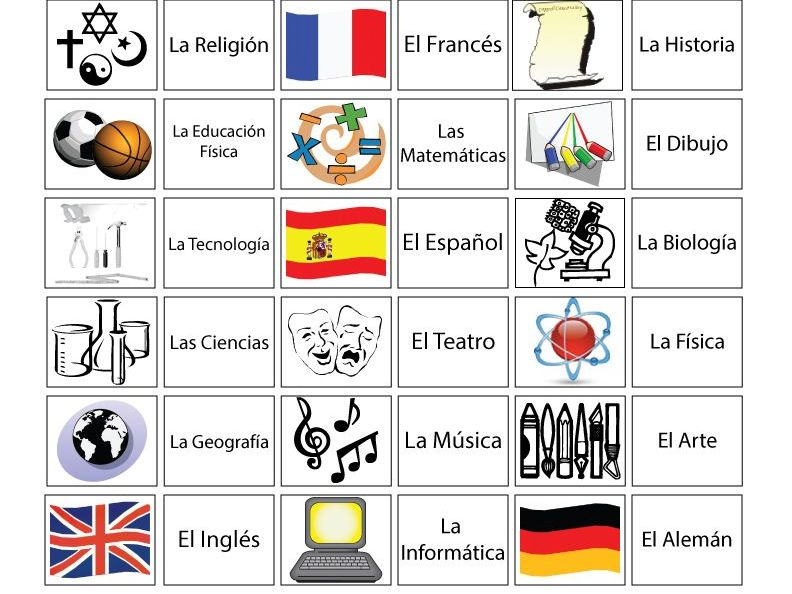 Introduction to 'Las asignaturas' (Spanish - Year 8)