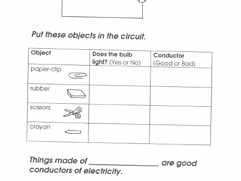 Electricity – what is it? / uses / simple circuits