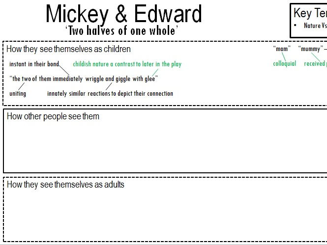 Blood Brothers Revision - Mickey & Edward