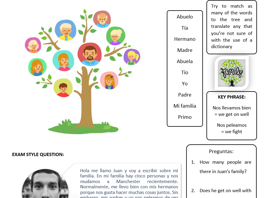 SPANISH GCSE REVISION BKLT - FAMILY, TIME, FREE TIME, TECHNOLOGY, FOOD - AQA 9-1 - READING