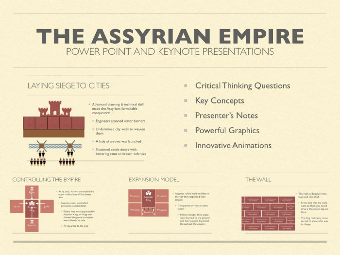 The Assyrian Empire Power Point & Keynote Presentations