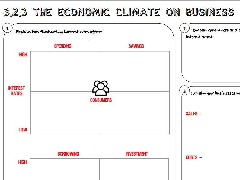 AQA GCSE Business (9-1) 3.2 Influences on Business  Learning Mats / Revision All Sub-topics