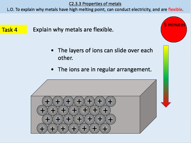 Metallic Bonding / Properties of Metals