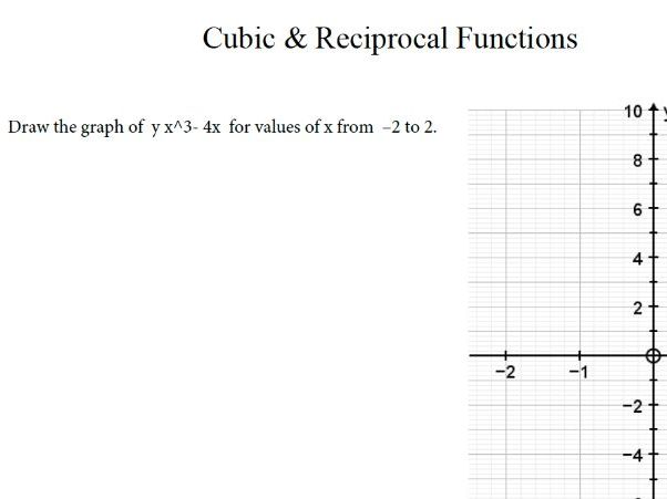 GCSE Maths Revision:  Reciprocal & Cubic functions