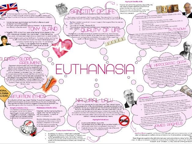 OCR Religion and Ethics: Euthanasia Learning Mat Revision Sheet