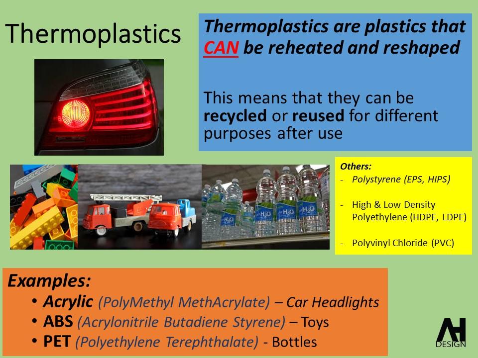 Plastic Types