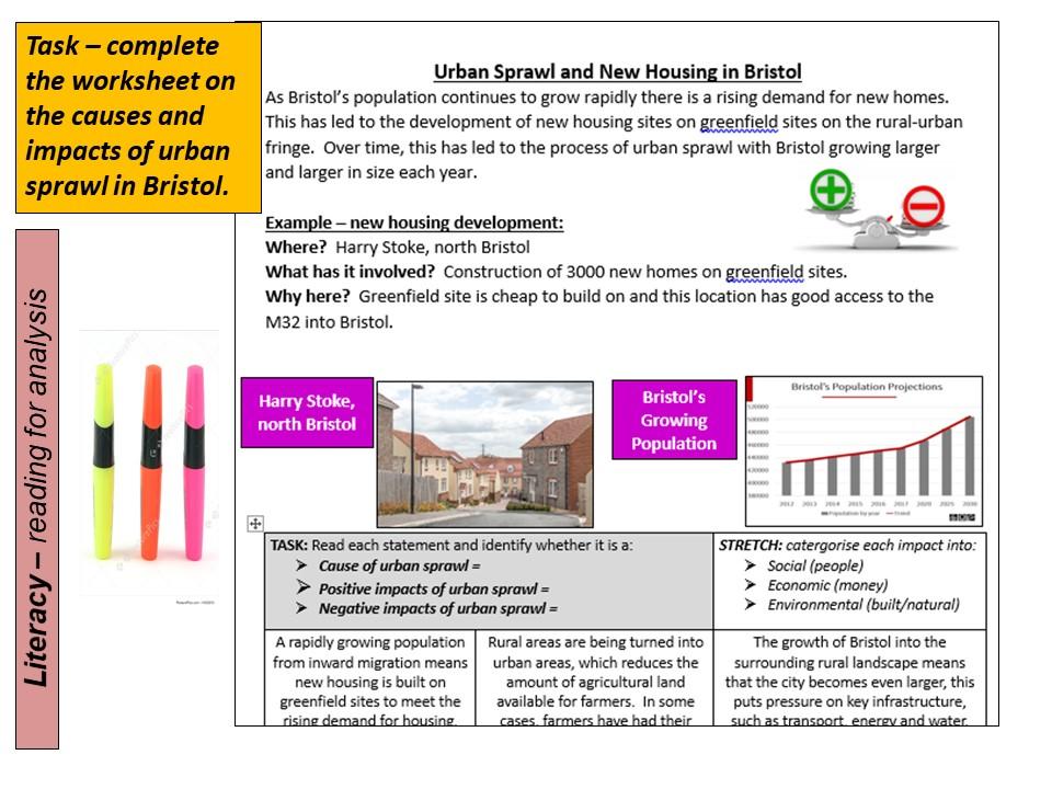AQA GCSE Geography – Urban Sprawl and Commuter Settlements, Bristol – Lesson