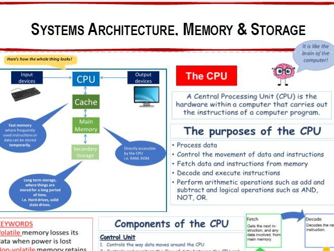 GCSE Computer Science - Systems Architecture - Cheat Sheet