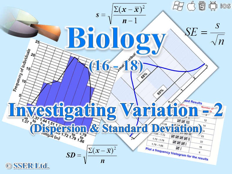 Multiplying Binomials Worksheet Pdf Eukaryotic Cell Structure  New A Level By Hannahradford  Hindi Handwriting Worksheets Excel with Spanish Subject Pronouns Practice Worksheets Word  Statistics  Investigating Variation   Dispersion  Standard  Deviation Fourth Grade Reading Comprehension Worksheets Word