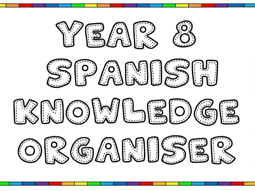 Y8 Viva 2 knowledge organiser