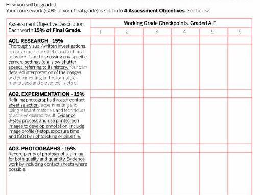 GCSE Photography Project Assessment