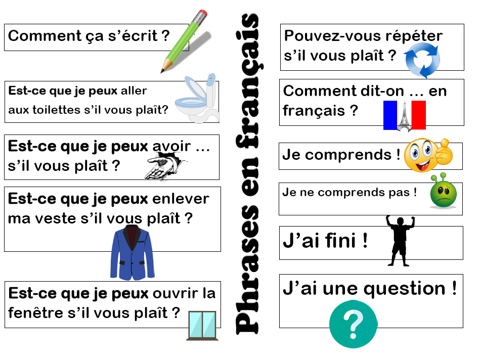 French Placemat - Target language phrases in the classroom
