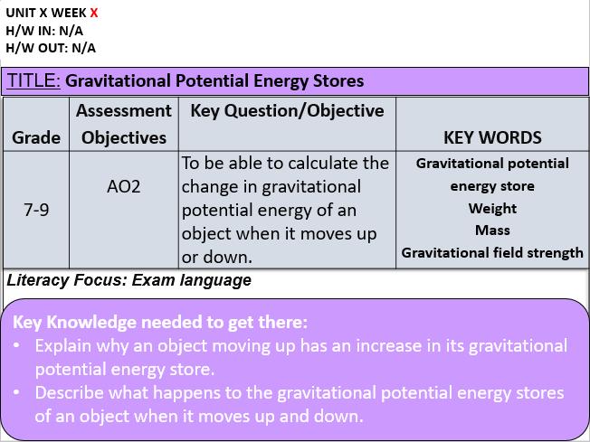P1.4 Gravitational Potential Energy
