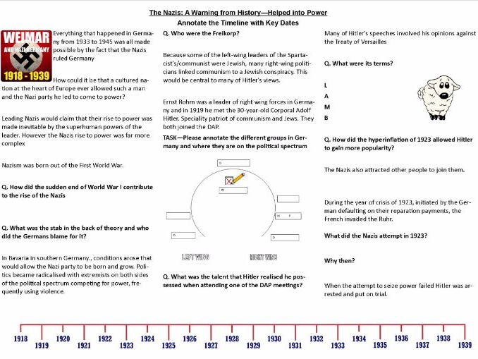 The Nazis: A Warning from History -Helped to Power - GCSE History 9-1 Support Worksheet for BBC TV