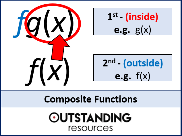Algebra: Functions 2 - Composite Functions (+ lots of resources)
