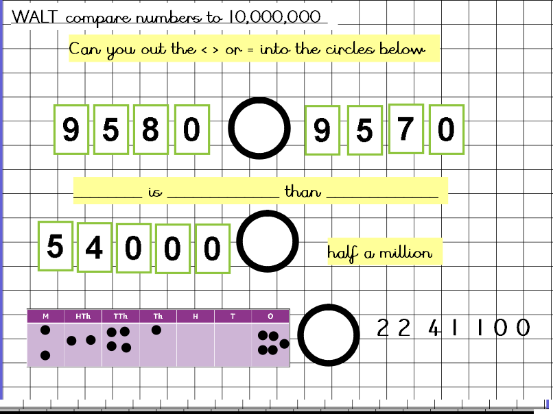 Comparing numbers to 10,000,000
