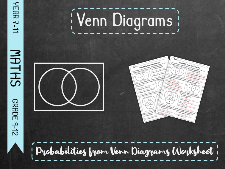 Venn Diagrams - Probabilities from Venn Diagrams Worksheet