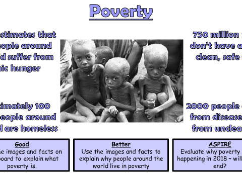AQA A GCSE Theme F Human Rights and Social Justice: Lesson 4 Poverty and exploitation of the poor
