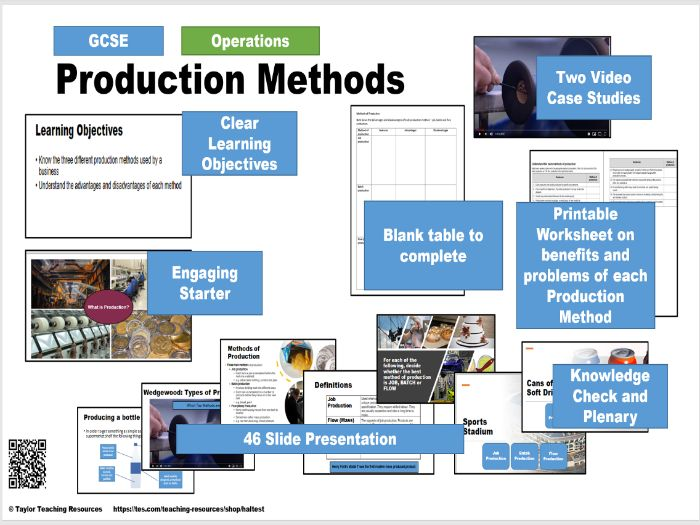 Methods of Production - GCSE / iGCSE Business - Full Lesson