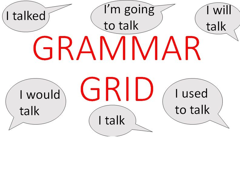 Spanish Grammar (at home/@home/Blended learning)