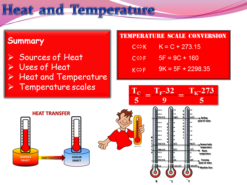 Heat and Temperature (Physics)