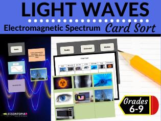 Light Waves: Electromagnetic Spectrum Card Sort