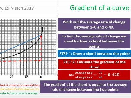 Gradients of curves (GCSE 9-1)