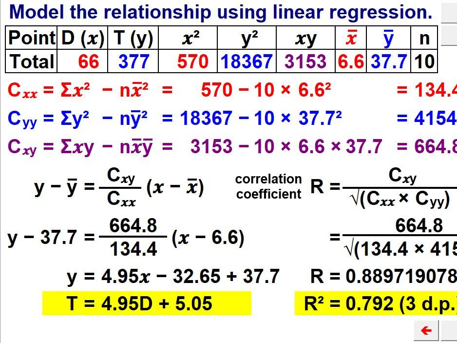 Model Relationships Using Linear Regression
