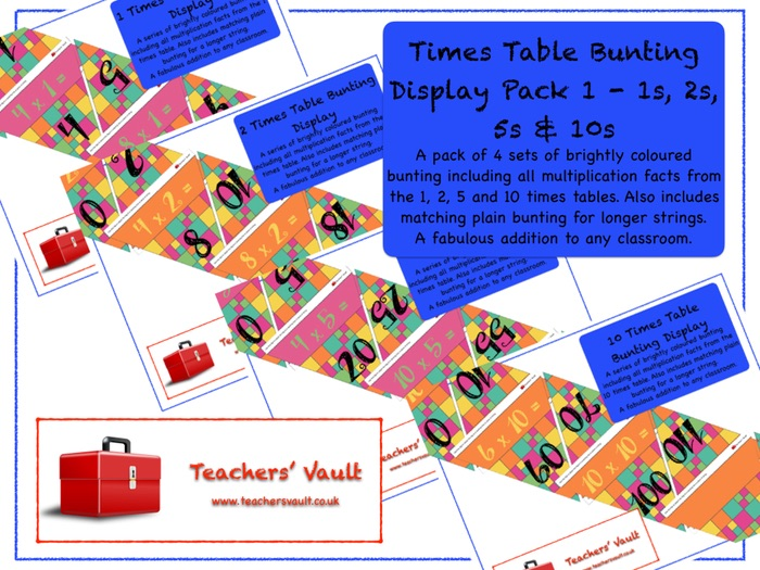 Times Table Bunting Display Pack 1 - 1s, 2s, 5s & 10s