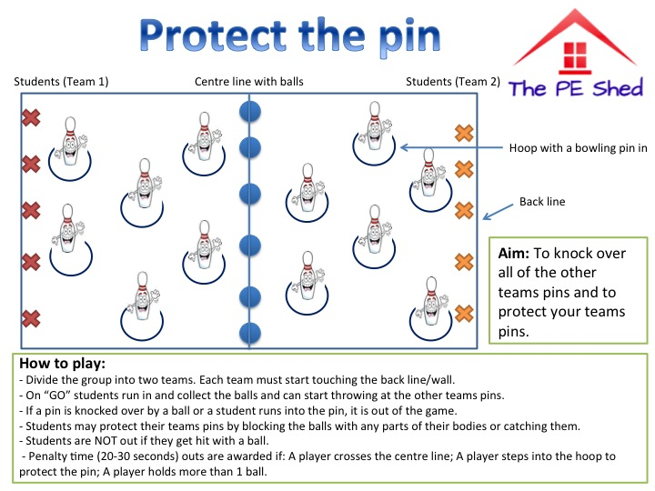 Protect the Pin - PE Game