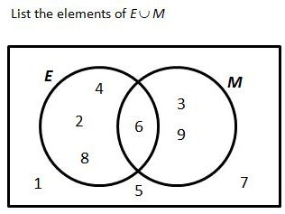 Set Notation with Venn Diagrams and Probability for GCSE powerpoint and worksheet