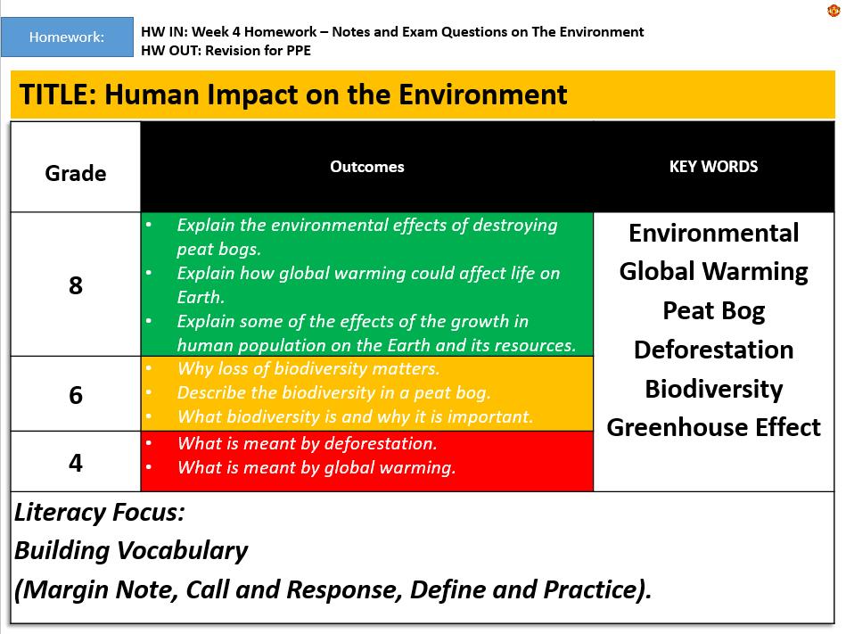 KS3: Human Impact on the Environment