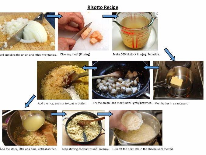 Photo recipe for Risotto