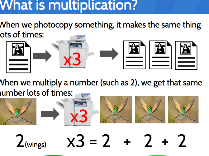 Represent Multiplication as Repeated Addition