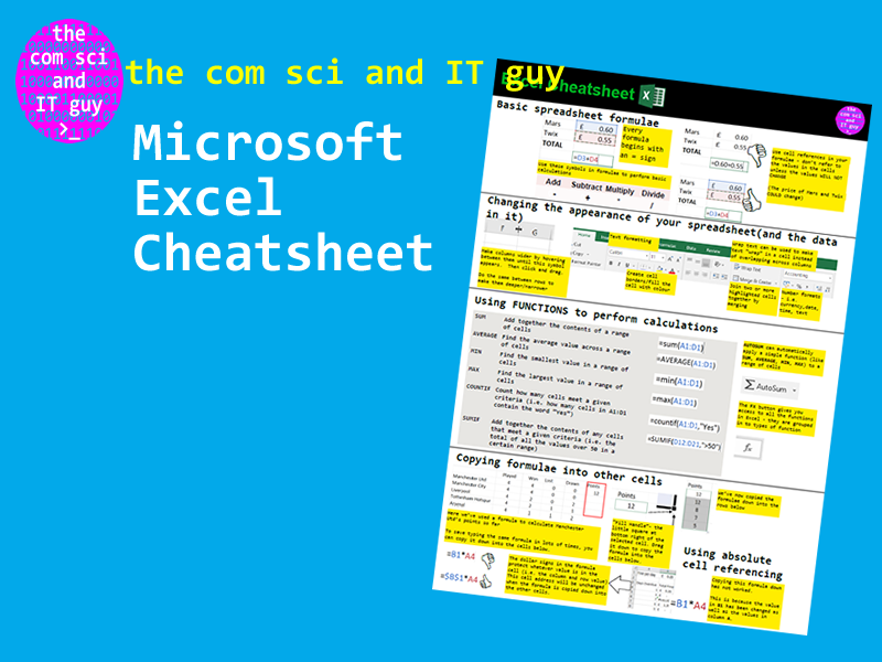 Microsoft Excel - Cheatsheet